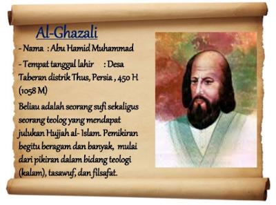 Perjalanan Pemikiran Al-ghazali: Tasawuf (2)